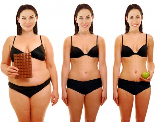 Індекс маси тіла для жінок. Як правильно розрахувати індекс маси тіла?