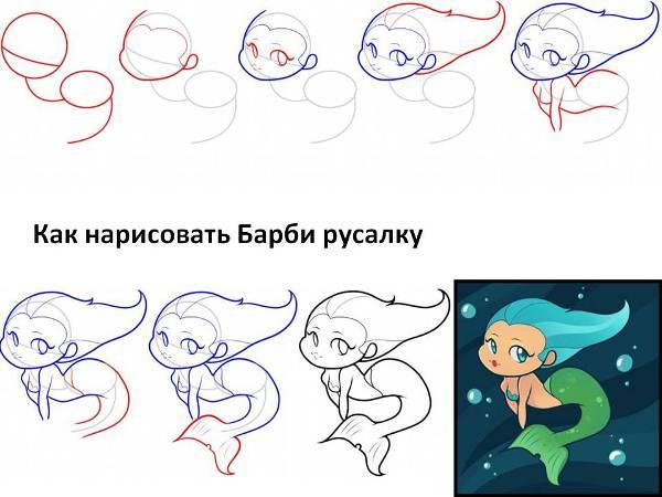 Як намалювати русалку?