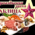Як правильно дотримуватися Кремлівську дієту? Основні правила