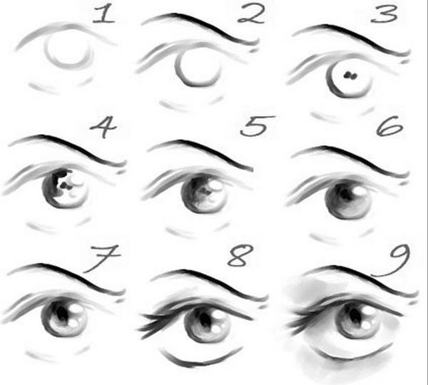 Як малювати очі? Техніка реалістичного зображення очей